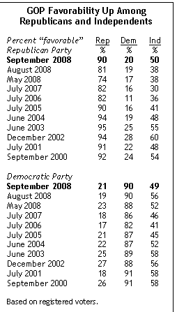 Party%20Favorability2.png