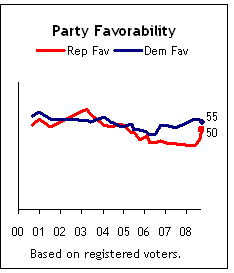 Party%20Favorability1.png