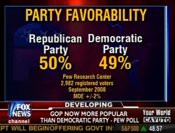 Party%20Favorability3.png
