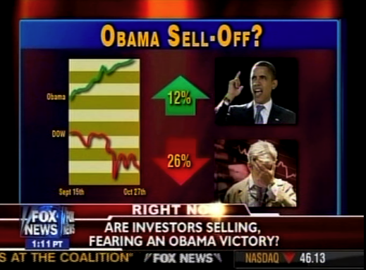 Obama%20Sell-Off3%3AUSE%20ME%21.png