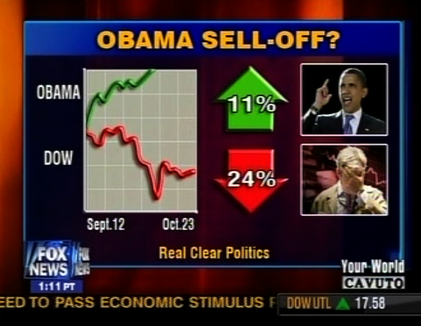 Obama%20Sell-Off.png