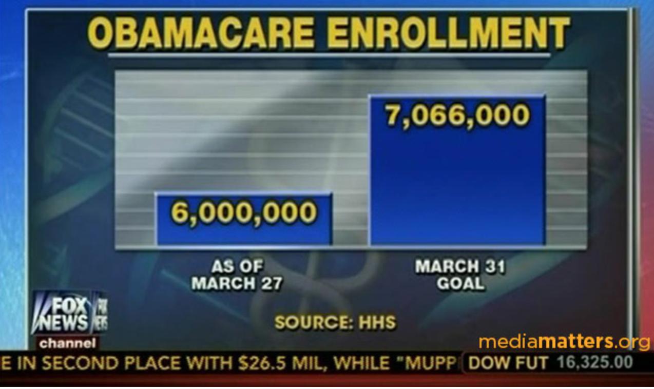 ObamaCare_enrollment.png