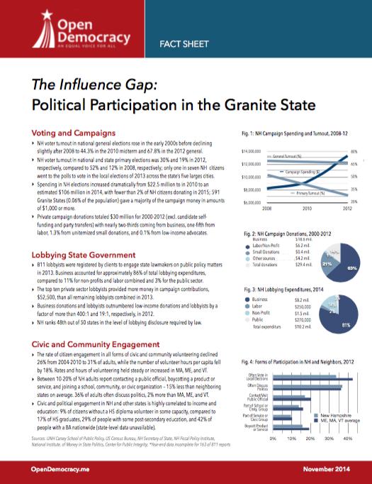 Influence_Gap_Screenshot.png