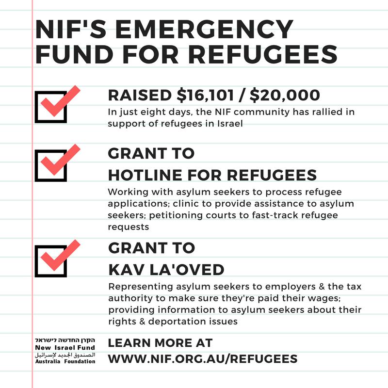 Update on the refugee fund