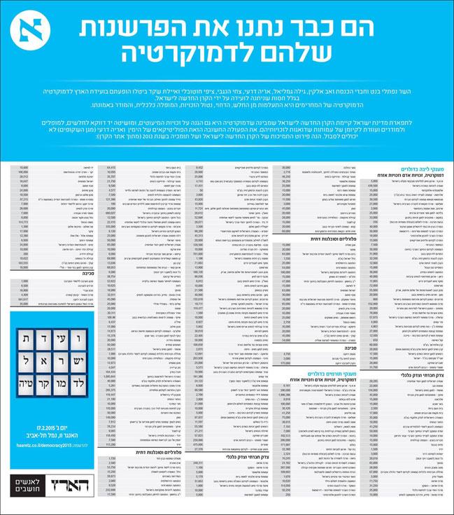 HaaretzConf-NIFNews05Feb2015_webFull.jpg