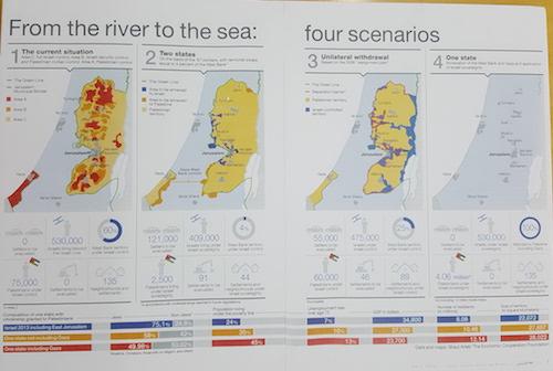 West Bank scenarios