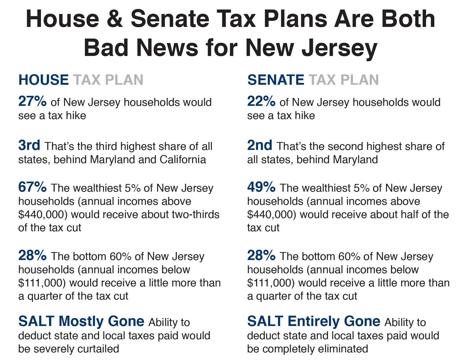 senate-and-house-plans-01.jpg