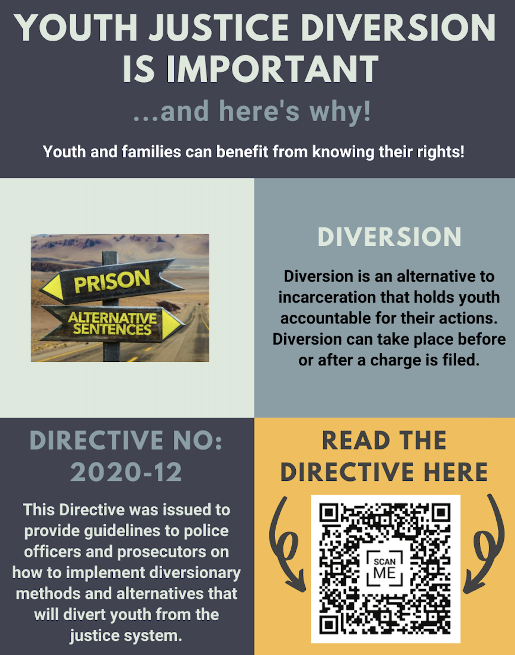 Click here to see our infographic