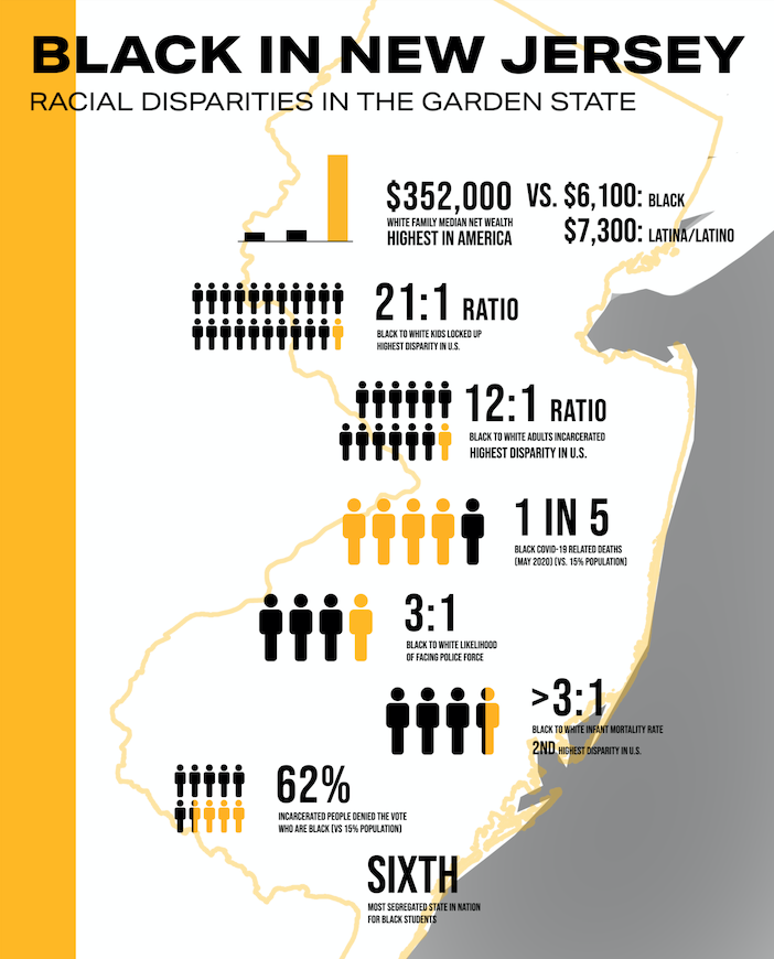 Click here to view NJ's racial disparities via an infographic map