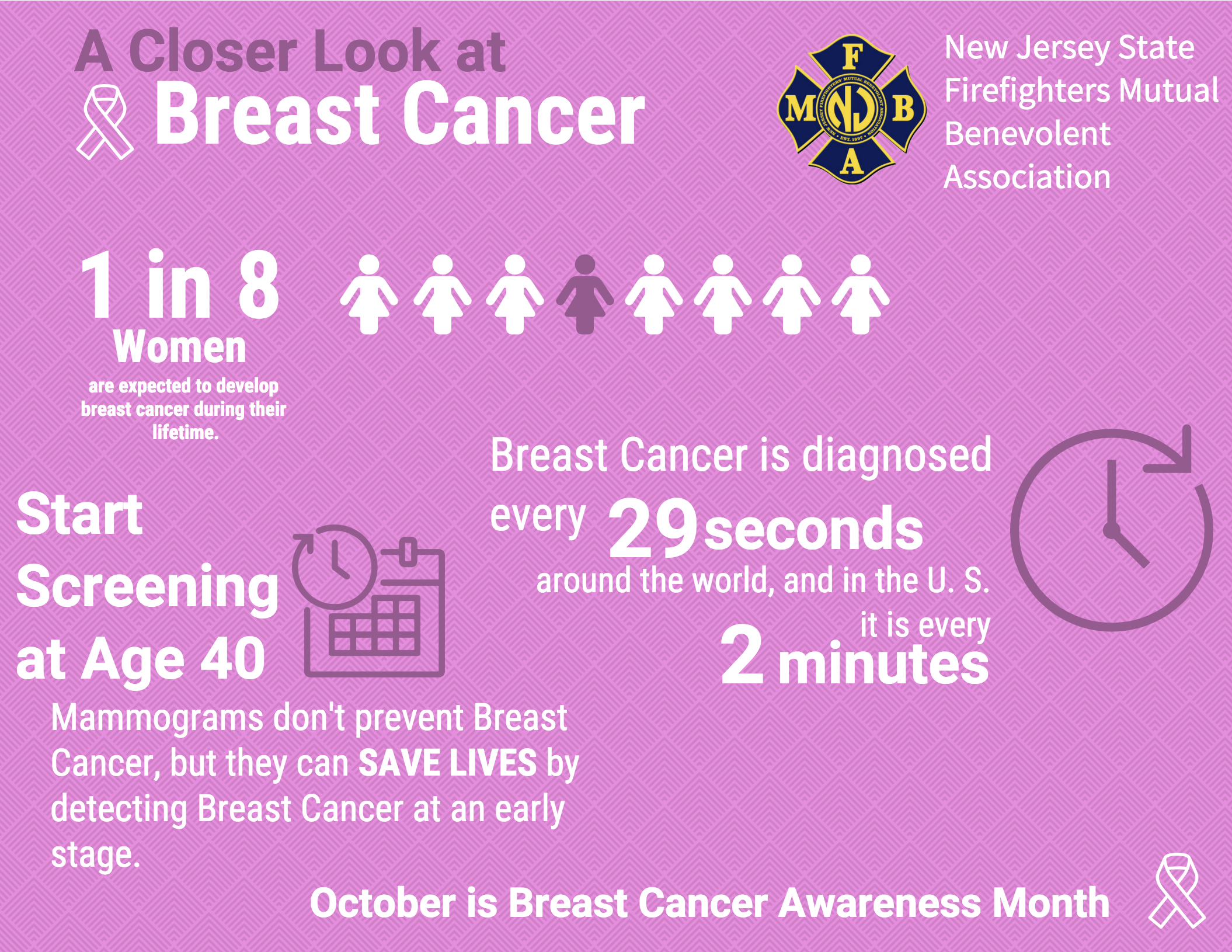 Breast Cancer Awareness Month New Jersey Firefighters Mutual