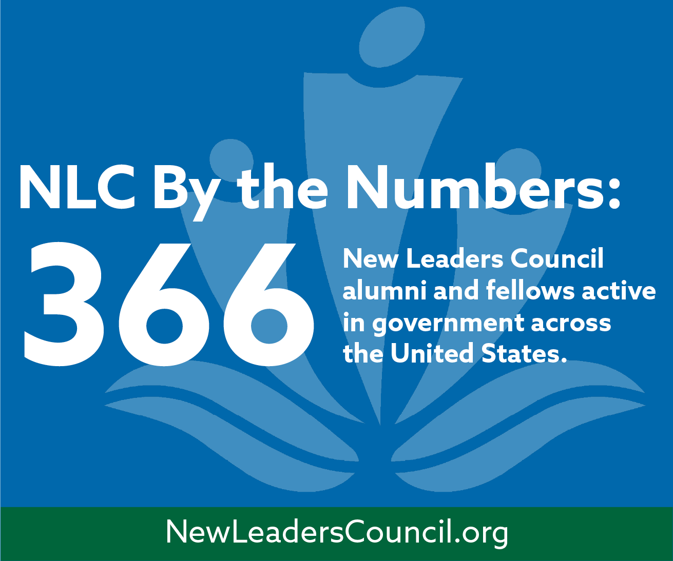 Learn more about NLC's impact across the nation