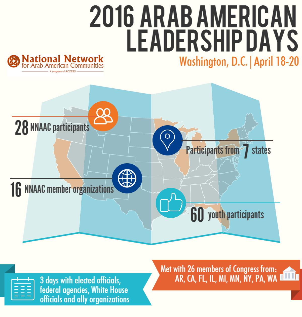 arab-american-leadership-days-2016-recap_block_1_3.jpeg