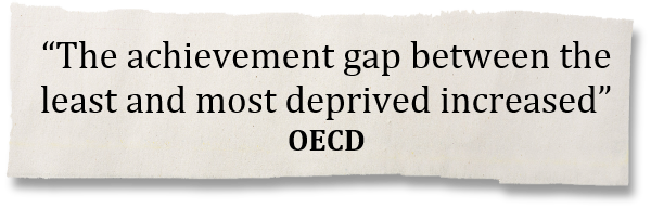 The achievement gap between the least and most deprived increased - OECD