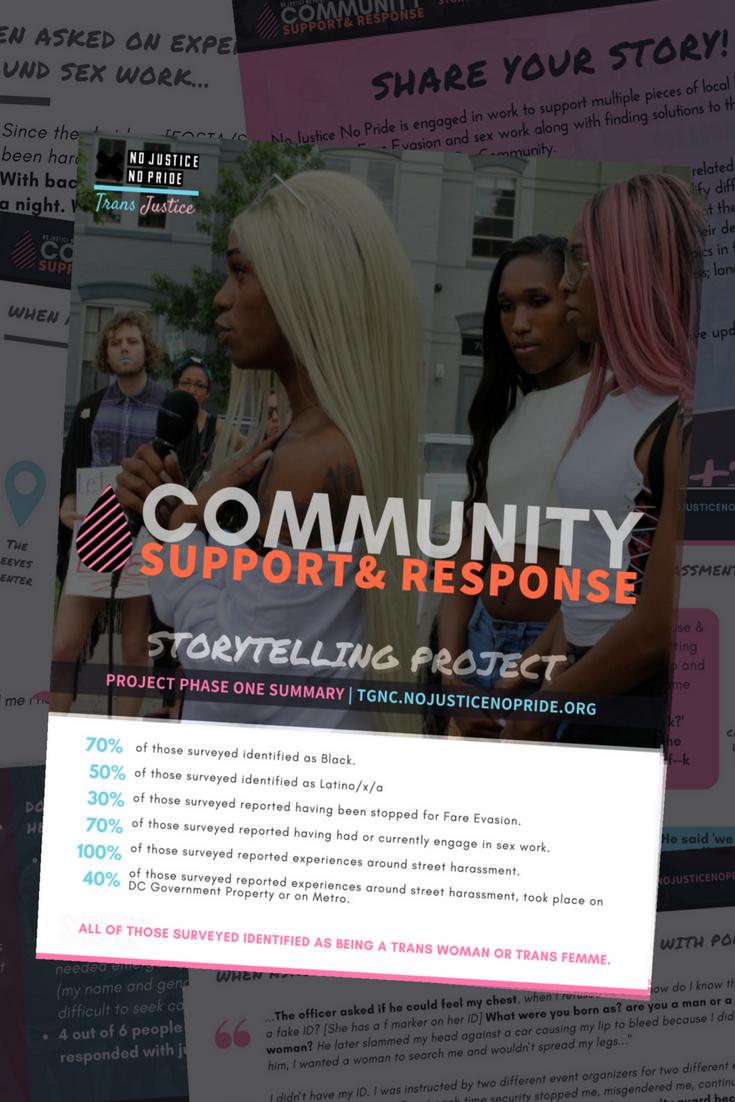 Black People sexe vidéo téléchargement noir lesbienne massage vidéos