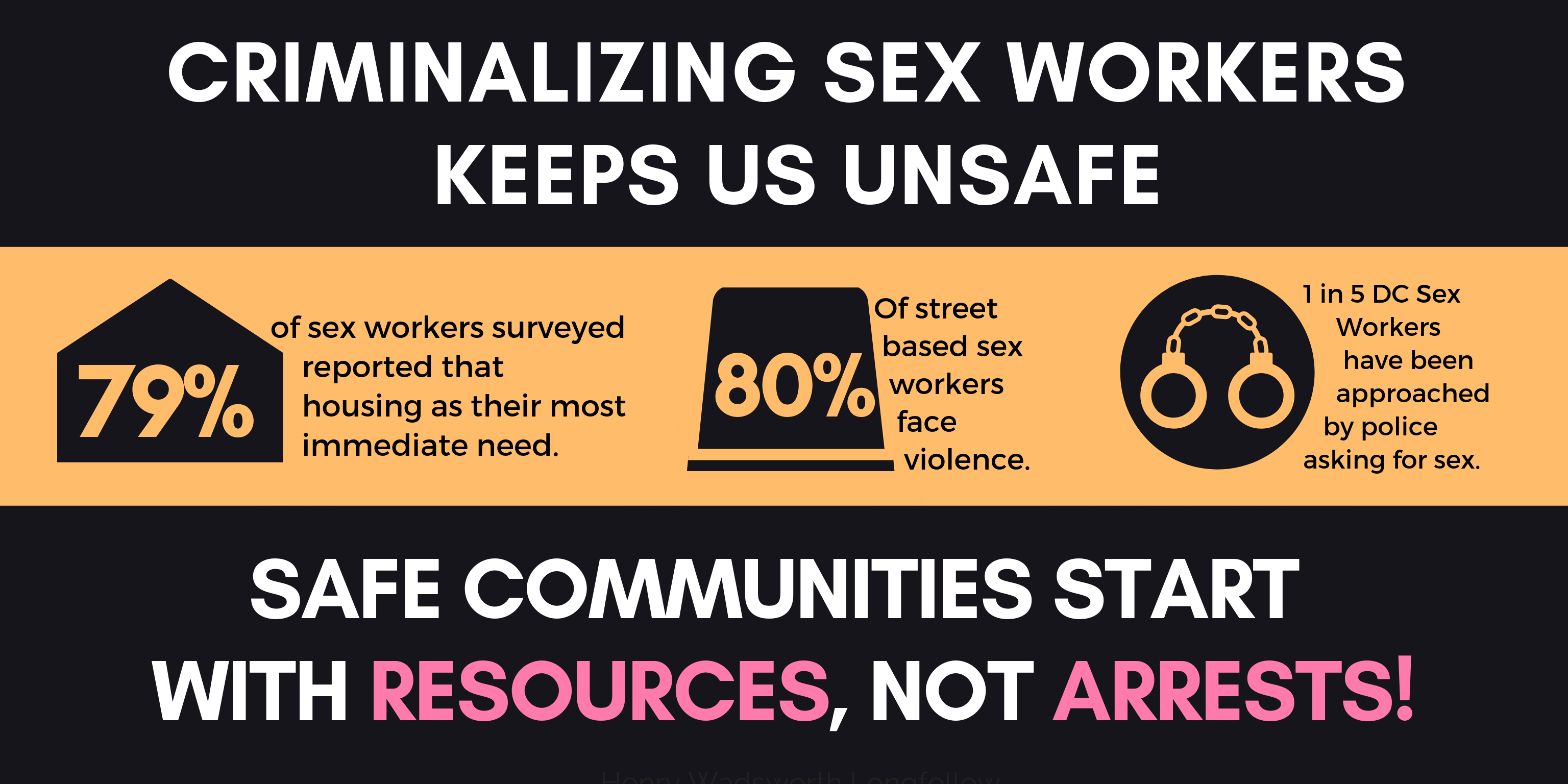Organization Sign On Letter in support to Decriminalize Sex Work!