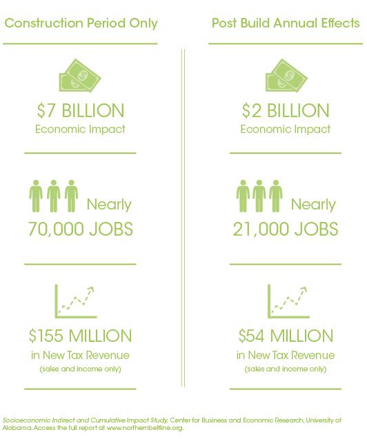 economic-impact-infographic.jpg