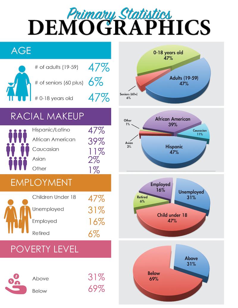 2017-2018_Demographics.jpg