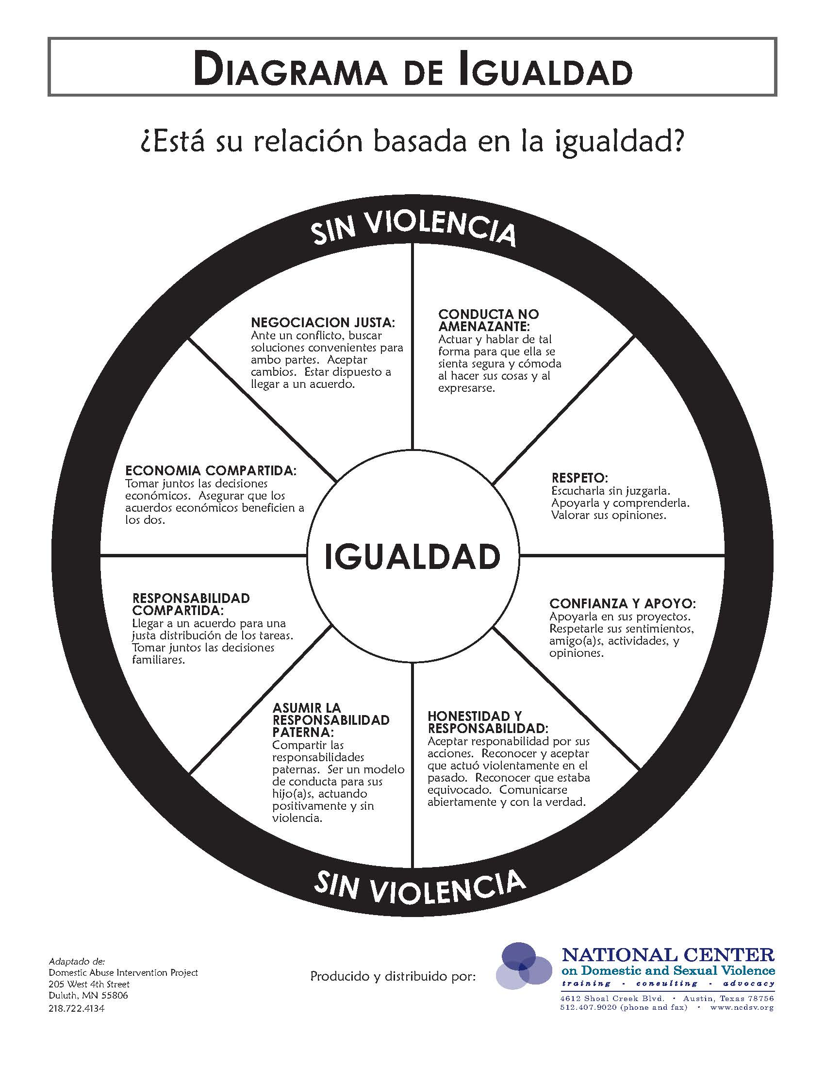 Spanish_Equality_wheel.jpg