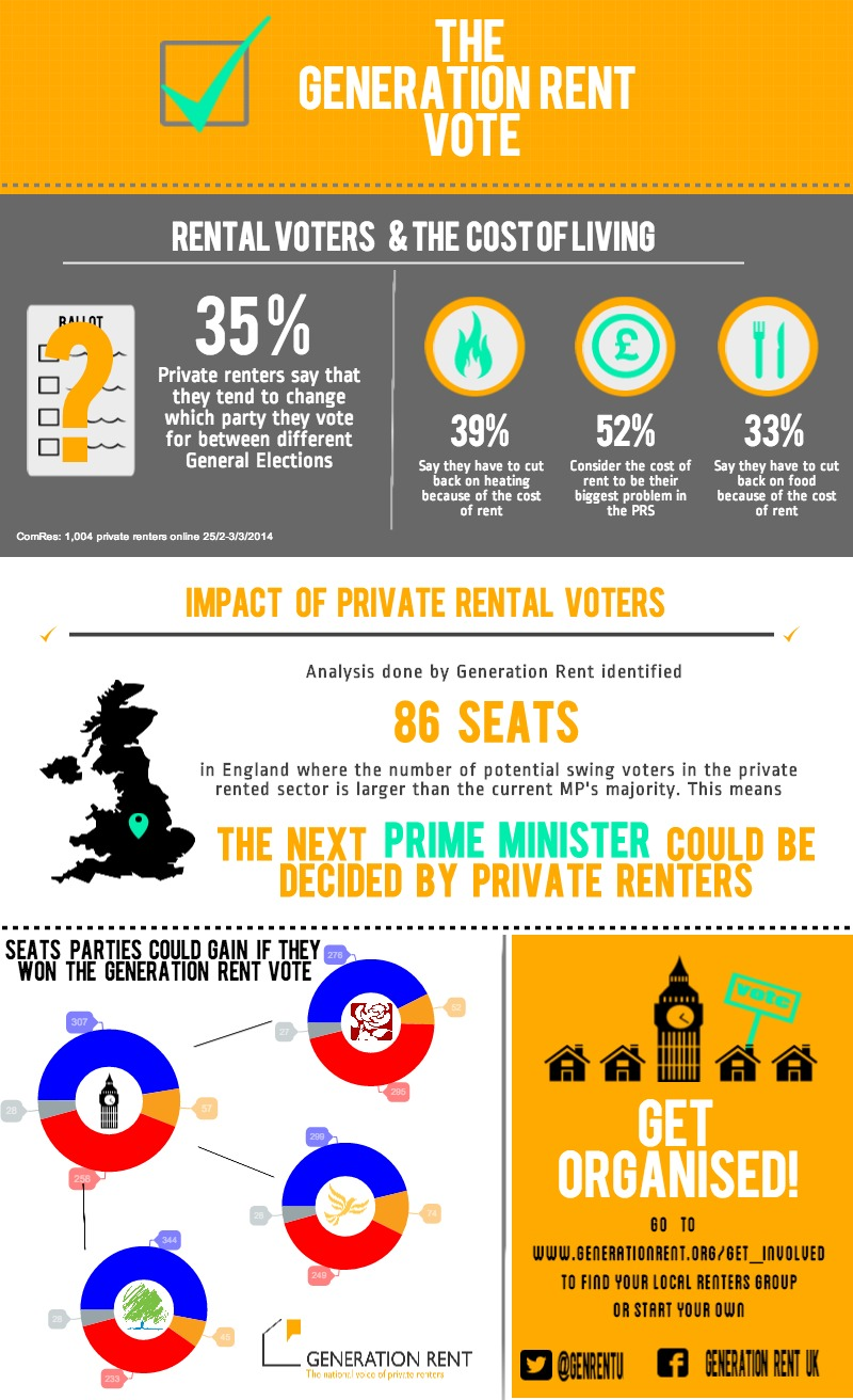 Voting_infographic.jpg