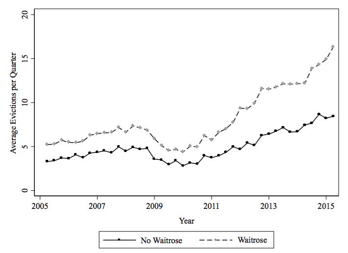 Waitrose_graph.jpg