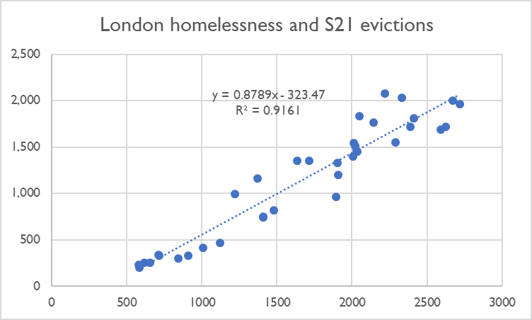 London_correlation.png