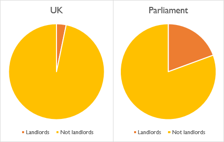MP_Landlords.png