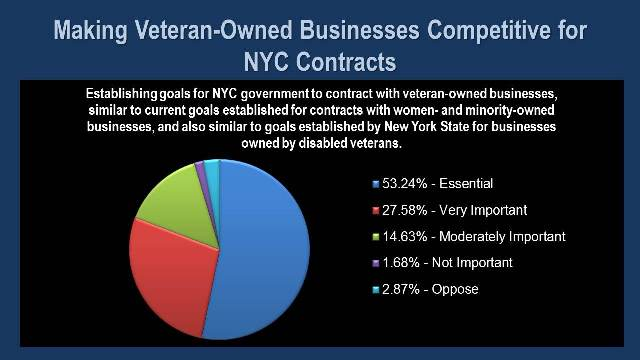Our How To Register A Business In Ny Diaries