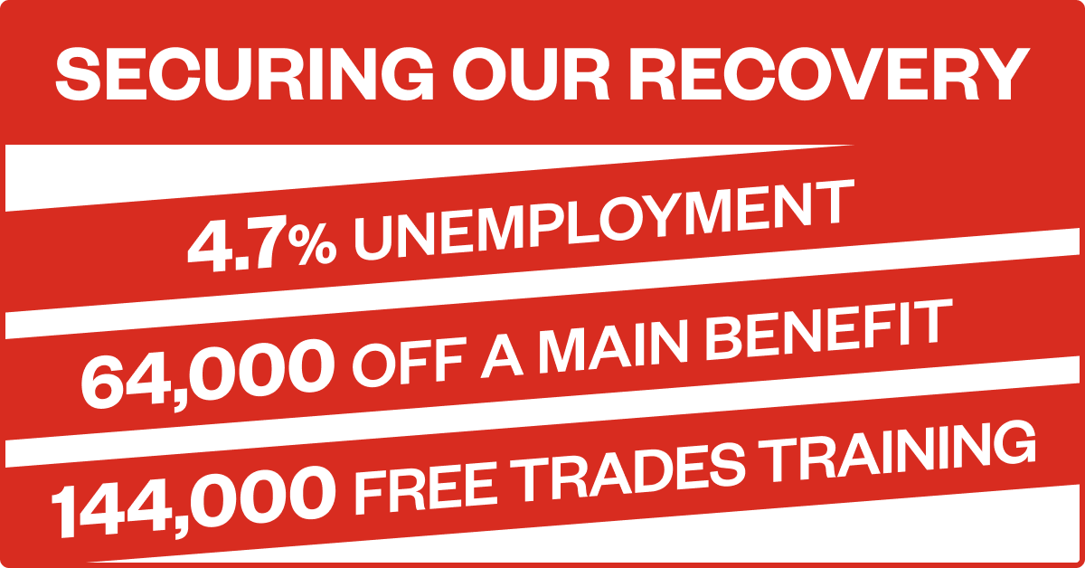 Securing our recovery: By the numbers thumbnail