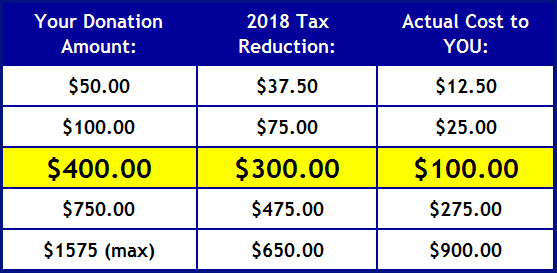 2018 Tax Credits