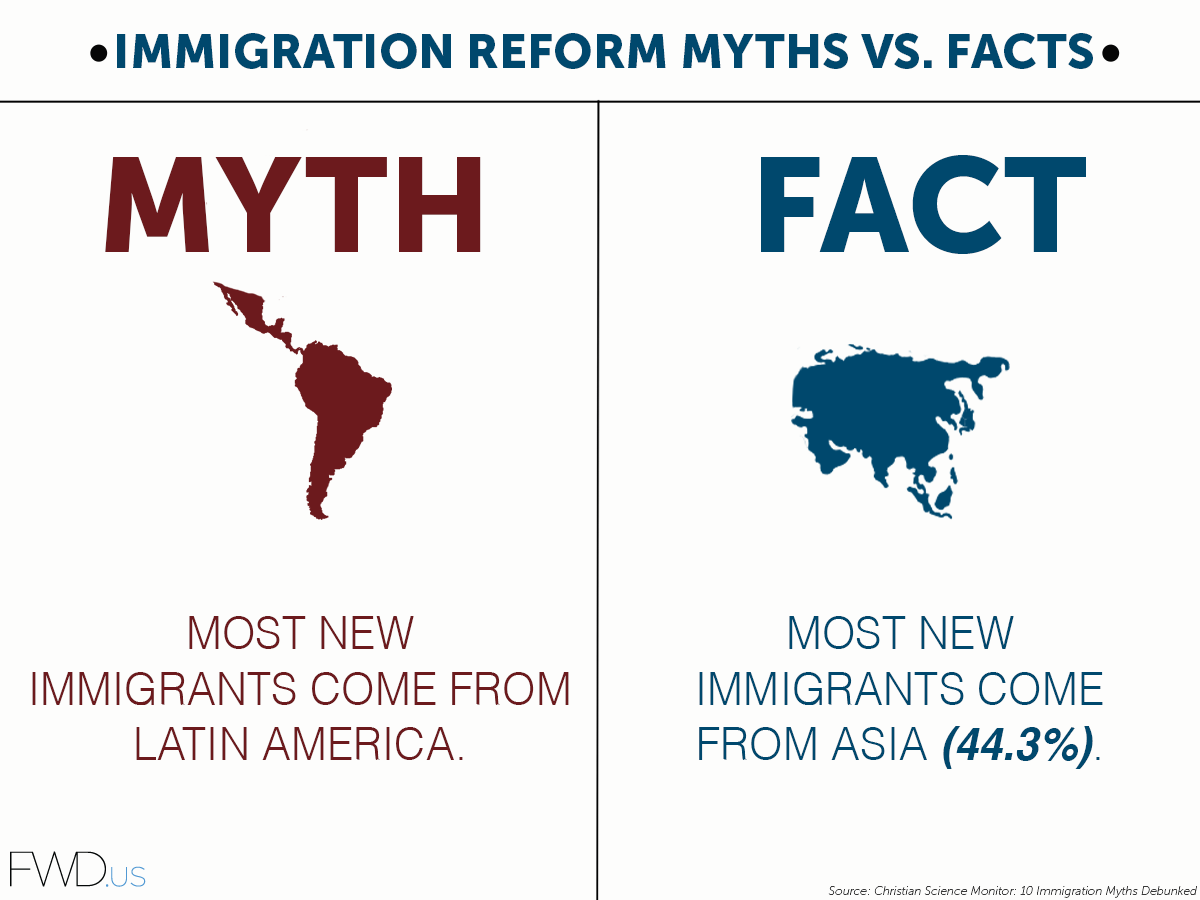 Image result for facts about immigration