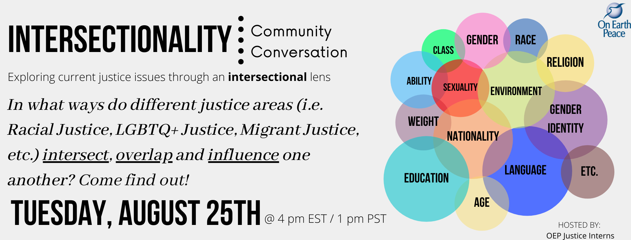 Intersectionality Community Conversation