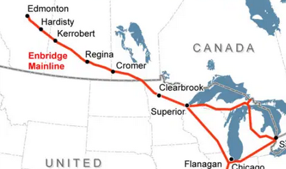 Map of Enbridge Mainline from Alberta to Sarnia
