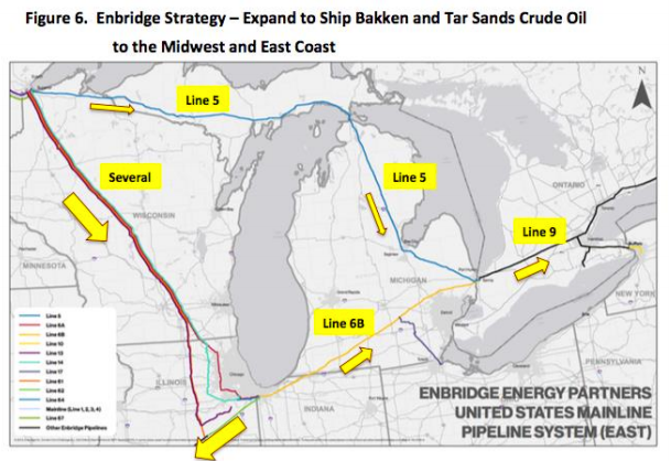enbridge-strategy.png
