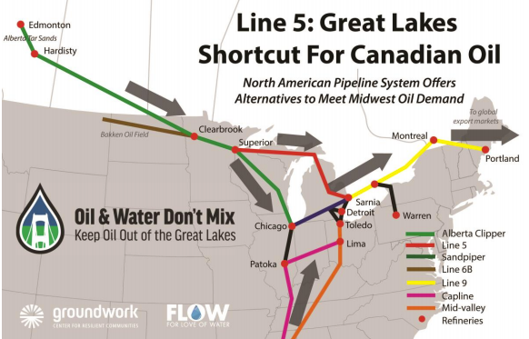 shortcut-for-canadian-oil.png