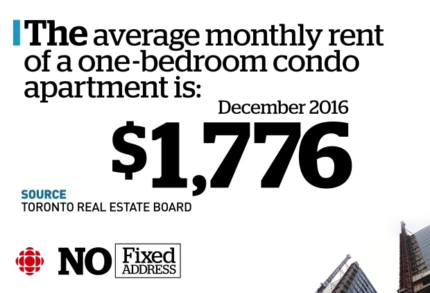 toronto-average-rent.jpg