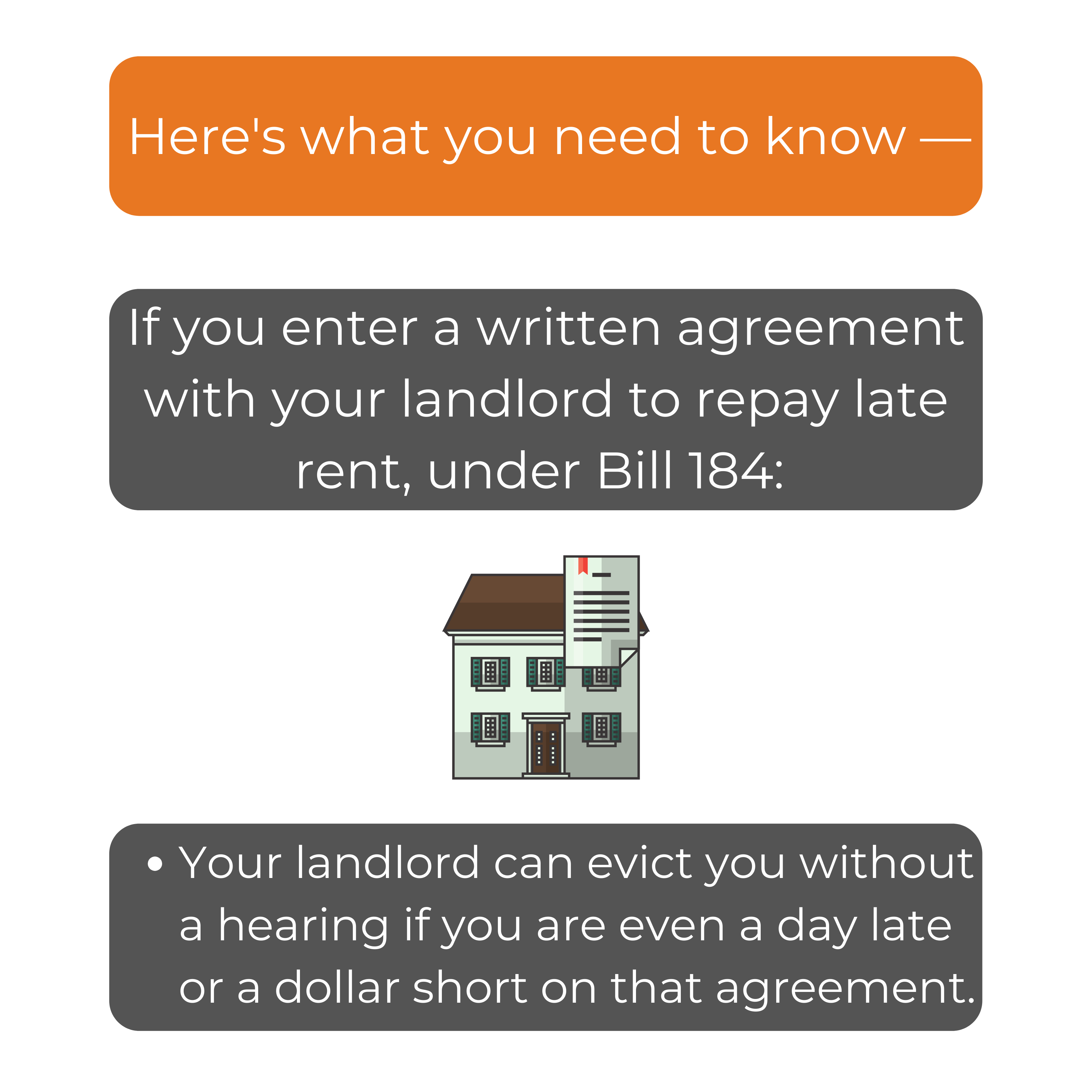 Here's what you need to know — If you enter a written agreement with your landlord to repay late rent, under Bill 184: Your landlordcan evict you without a hearingif you are even a day late or a dollar short on that agreement.