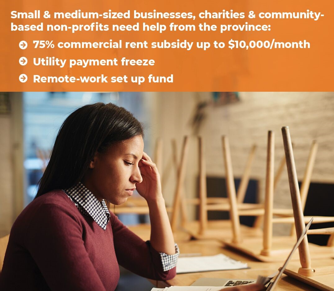 Image saying the small businesses need a commercial rent subsidy and remote work start up fund