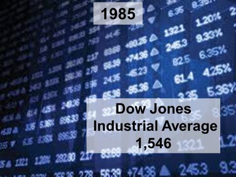 Dow_Jones.png