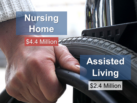 Nursing_Home_Costs.png