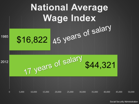 Wage_Index.png