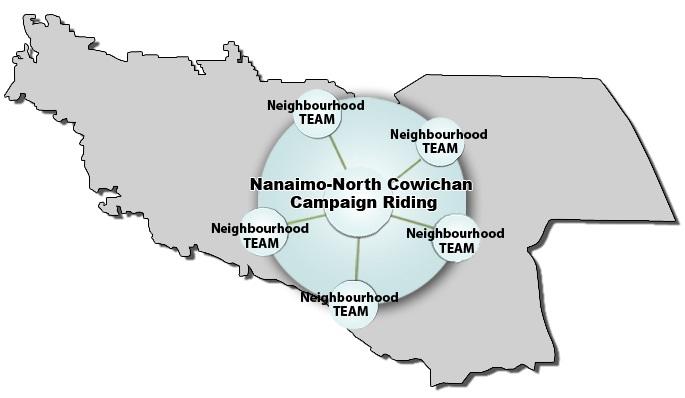 Nanaimo-North_Cowichan_Riding_snowflake_graphic.jpg