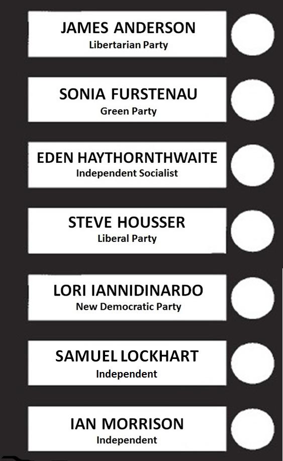 Cowichan_Valley_ballot_final.jpg