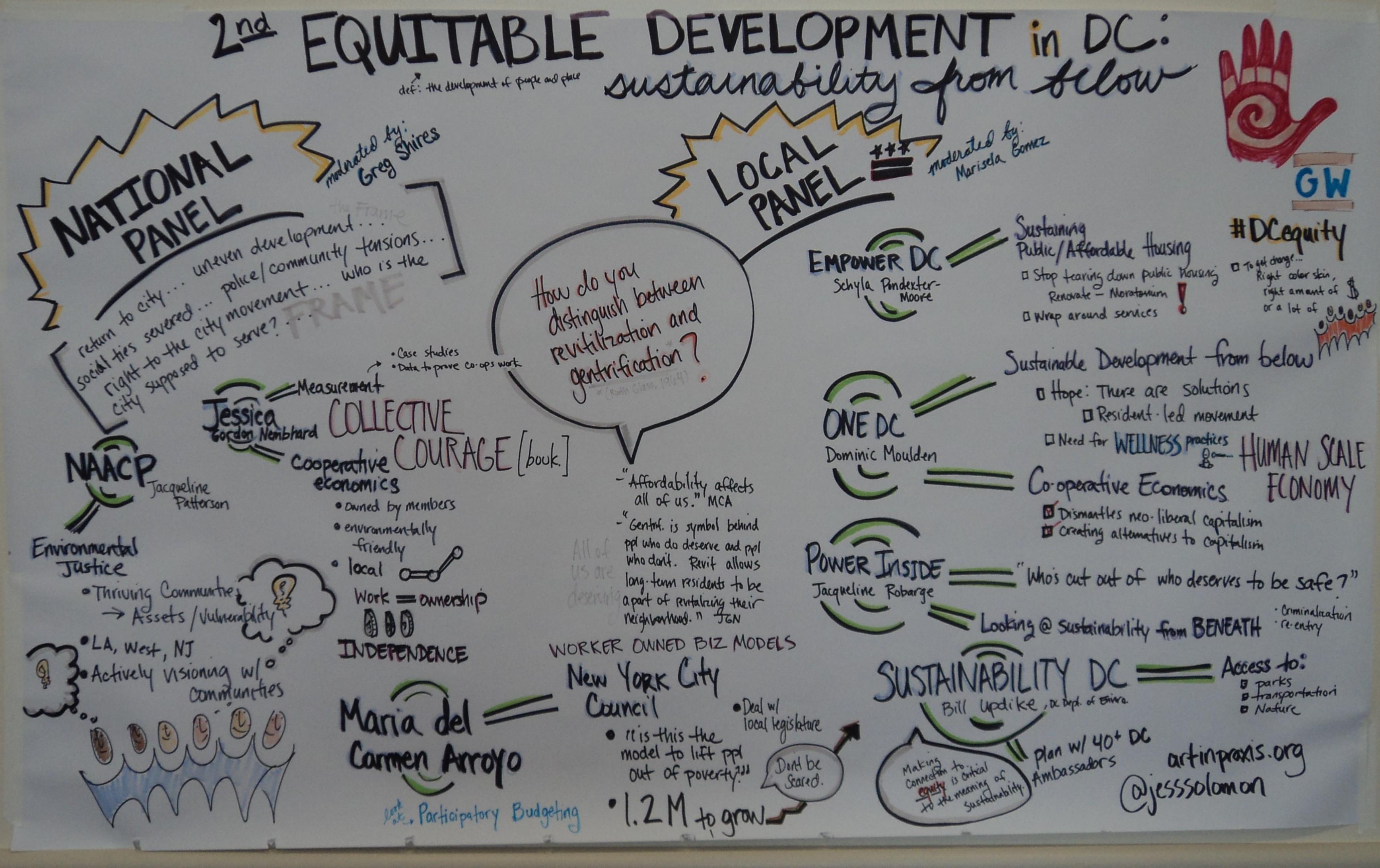 equitable_dev.jpg