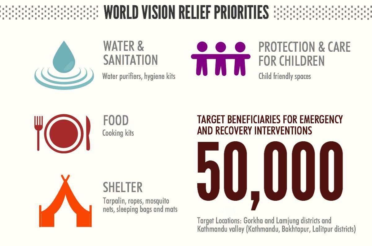 Relief-priorities.jpg