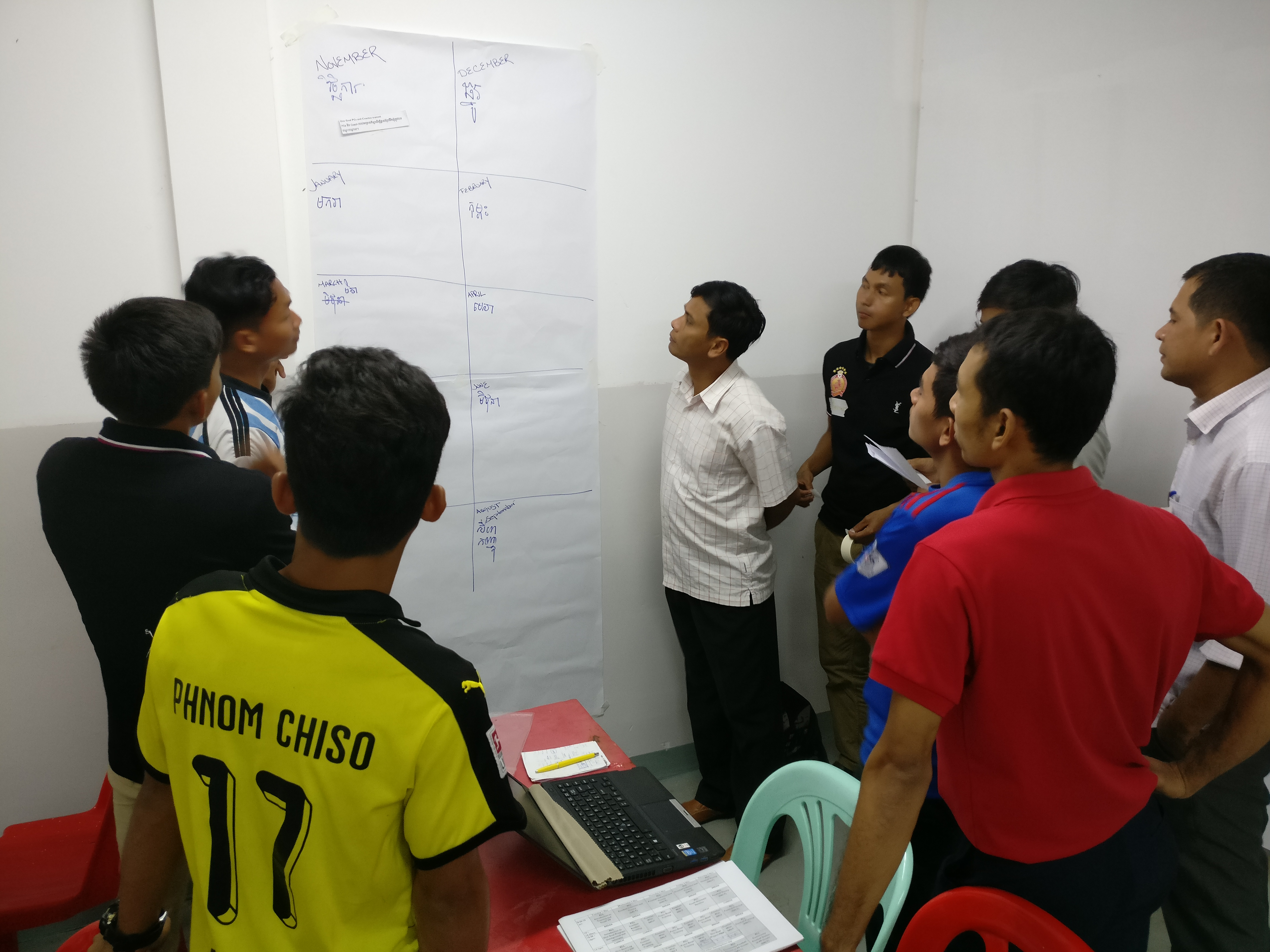 Coaches receive training to start One Goal project in Cambodia