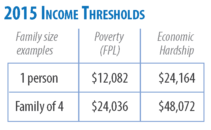 income_thresholds-05.png