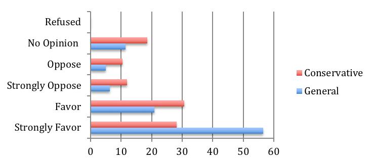 Chart_2_Public_Services.png