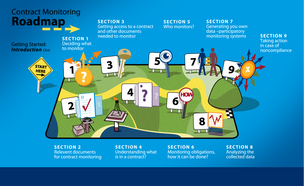 9 Steps For Contract Monitoring An Interactive Roadmap