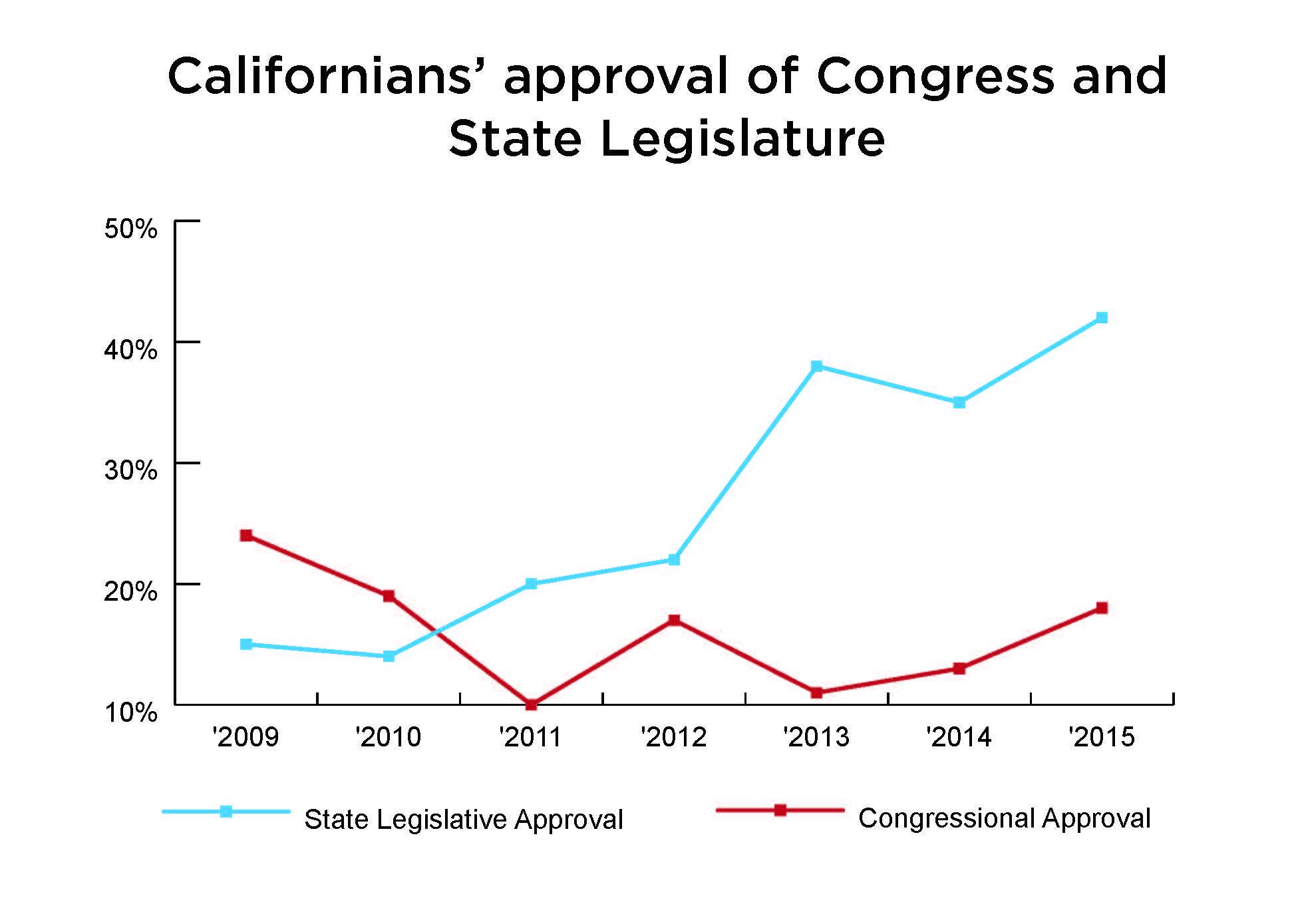 CongressApproval.jpg