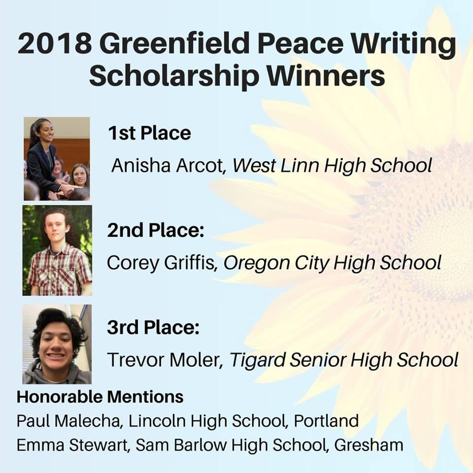 Meet_the_2018_GPWS_student_winners_graphic.jpg